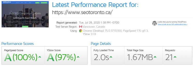 GT Metrix (After): PageSpeed Score 100%, YSlow Score 97%, Fully Loaded Time 2.0 seconds, Total Page Size 1.67 MB, Requests 21